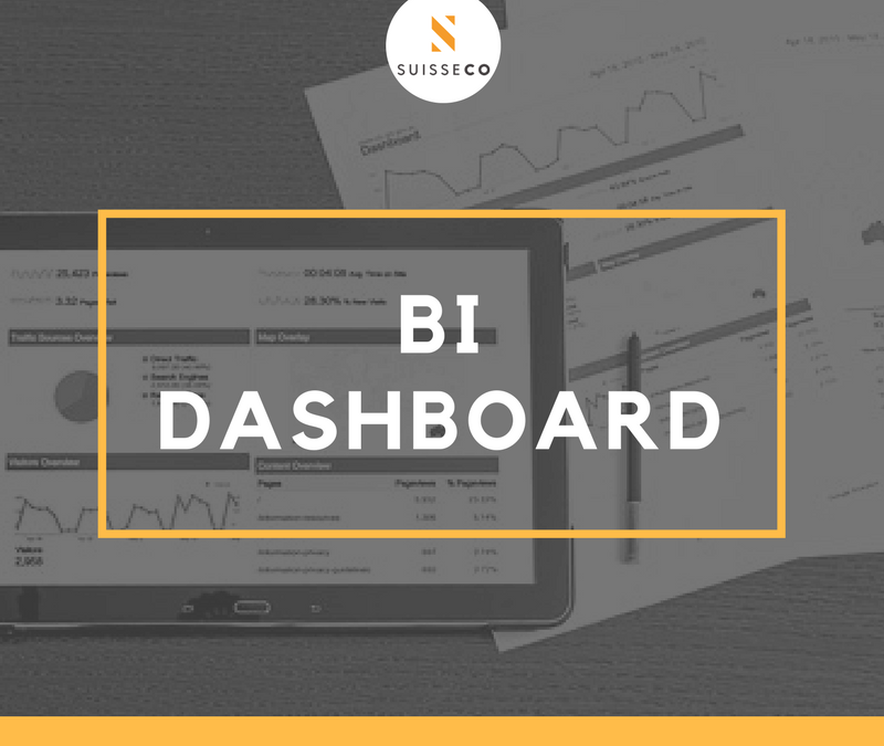 Was ist ein Business Intelligence Dashboard?
